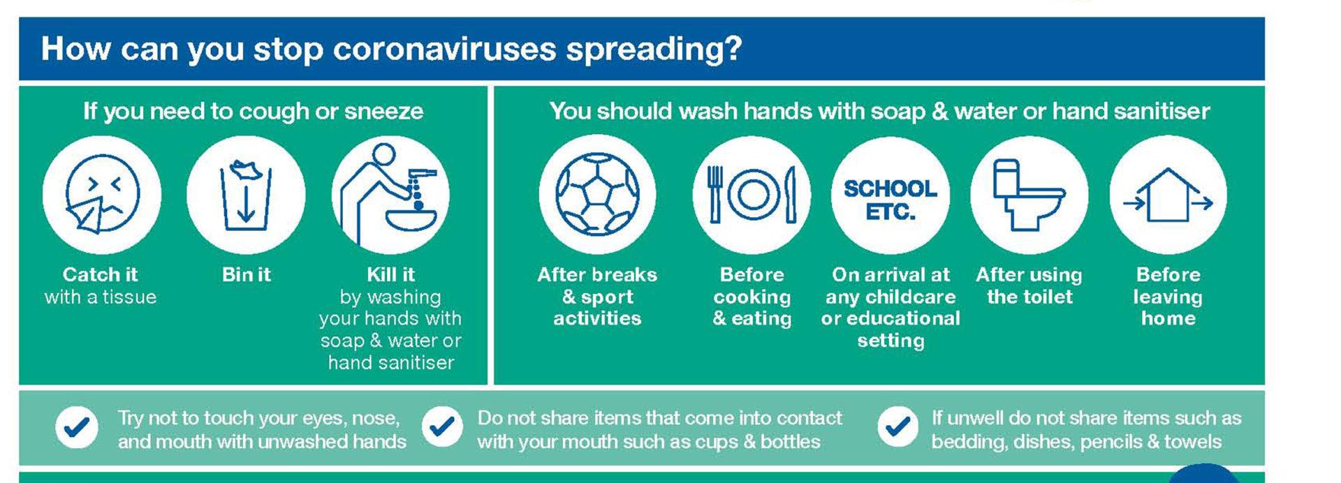 Public Health England advice coronavirus.